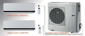 MULTI-ZONE DC INVERTER - M201212  DUAL ZONES (1 OUTDOOR UNIT of 18000 BTU + 2 INDOOR UNITS of 12000 BTU)