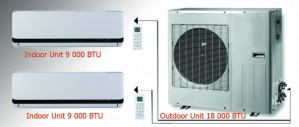 MULTI-ZONE DC INVERTER - M2099  DUAL ZONES (1 OUTDOOR UNIT of 18000 BTU + 2 INDOOR UNITS of 9000 BTU)