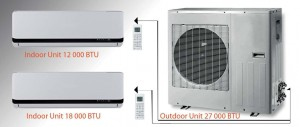 MULTI-ZONE DC INVERTER - M301218  DUAL ZONES (1 OUTDOOR UNIT of 27000 BTU + 1 INDOOR UNIT of 12000 BTU + 1 INDOOR UNIT of 18000 BTU)